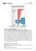 Infografik: Waren des Welthandels Preview 1