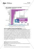 Infografik: Die größten Importeure der Welt Preview 1