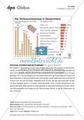 Infografik: Die Verbraucherpreise in Deutschland Preview 1