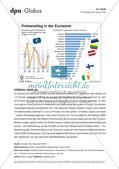 Infografik: Preisanstieg in der Eurozone Preview 1