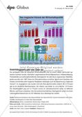 Infografik: Das magische Viereck der Wirtschaftspolitik Preview 1
