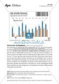 Infografik: Der private Konsum Preview 1