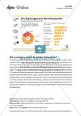 Infografik: Die Zahlungsmoral der Verbraucher Preview 1