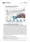 Infografik: So entwickeln sich die Renten Preview 1