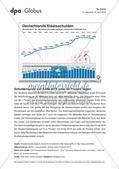 Politik_neu, Sekundarstufe I, Sekundarstufe II, Politische Ordnung, Sozialstruktur und sozialer Wandel, Wirtschaftsordnung, Politische Ordnung auf Bundesebene, Statistiken, Wirtschaftspolitische Herausforderung, Datenauswertung, Interpretation von Daten, Staatsverschuldung, Graphiken, Infografik, Statistik, Diagramm, Staatsschulden, Staatsverschuldung, Schuldenstand, Schuldenquote, Maastricht-Ziel, öffentlicher Haushalt, Bruttoinlandsprodukt