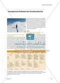 Snowboardwoche - Mehrperspektivische Anfängerschulung im Schnee Preview 2
