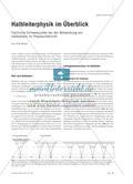 Halbleiterphysik im Überblick - Fachliche Schwerpunkte bei der Behandlung von Halbleitern im Physikunterricht Preview 1