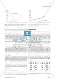 Halbleiterphysik im Überblick - Fachliche Schwerpunkte bei der Behandlung von Halbleitern im Physikunterricht Preview 3