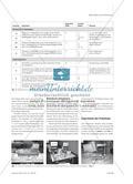 Experimentell, fachmethodisch und kommunikativ - Anregungen für ein prozessbezogenes Praktikum Preview 2
