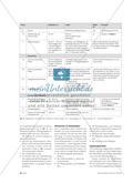 Experimentell, fachmethodisch und kommunikativ - Anregungen für ein prozessbezogenes Praktikum Preview 3