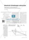 Akustische Schwebungen untersuchen - Entwicklung von Simulationsprogrammen unter Verwendung dynamischer Geometriesoftware Preview 1