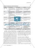 Mündliche Klassenarbeiten und Prüfungen - Anforderungen und Formate zur Überprüfung der Sprechkompetenz Preview 2