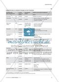 Mündliche Klassenarbeiten und Prüfungen - Anforderungen und Formate zur Überprüfung der Sprechkompetenz Preview 4