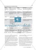 Mündliche Klassenarbeiten und Prüfungen - Anforderungen und Formate zur Überprüfung der Sprechkompetenz Preview 5