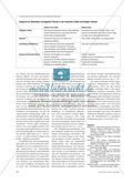 Pompejanische Wohnkultur: Soziale Bedeutung und Kritik am Lebensstil der römischen Oberschicht Preview 3