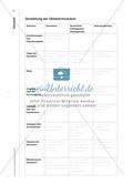 Dekonstruktion zweier Schulbuchtexte zur Oktoberrevolution Preview 7