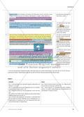 Microtraining zur Textarbeit: Kleinschrittige Dekonstruktion eines Kommentars zum Ersten Weltkrieg Preview 4