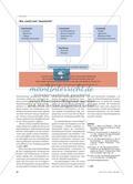 Analyse von Darstellungen des Hambacher Festes in deutschen Schulbüchern Preview 3