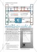 Materialteil: Ausstellungen betrachten: Hintergründe, Zusammenhänge Preview 11