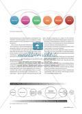 Was ist Design Thinking? - Vom Designvorgang zum kreativen Problemlösungsprozess für Wirtschaft und Ausbildung Preview 3