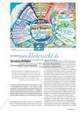 Strukturbilder - Erkenntnismittel im Kunstunterricht Preview 1