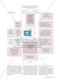 Wirkstoff Farbe im fächerverbindenden Unterricht der Kunst und Chemie Preview 2
