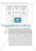 Unterrichtsintegrierte Sprachförderung Preview 2