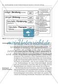 Unterrichtsintegrierte Sprachförderung Preview 6