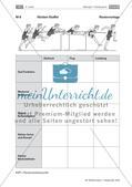 Schwungbeinbewegung und Distanzregulation Preview 2