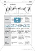 Schwungbeinbewegung und Distanzregulation Preview 4