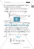 Von Tönen und Geräuschen in der Physik und der Musik: Teil 1 Preview 2