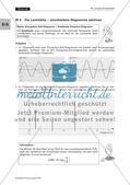 Von Tönen und Geräuschen in der Physik und der Musik: Teil 1 Preview 7