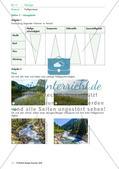 Fließgewässer: Stationenarbeit mit Lösungen Preview 7