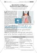 Neutralisation im Magen - Medikamente gegen Sodbrennen Preview 1