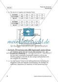 Radioaktive Strahlung - Messung, Wechselwirkung mit Materie und Absoprtion Preview 19