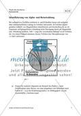 Identifikation von Alpha- und  Betastrahlung Preview 4