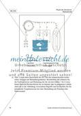 Künstliche Strahlenbelastung und die moderne Medizin Preview 12
