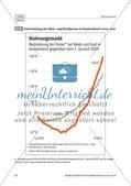 Wohnungsmarkt in Deutschland Preview 24