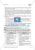 Wohnungsmarkt in Deutschland Preview 42