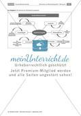 Soziale Marktwirtschaft in Deutschland Preview 5