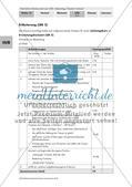 Theodor Fontane's 200. Geburtstag: Ergebnissicherung Preview 10