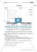 Stationenzirkel: Mathematische Modellierungen Preview 14