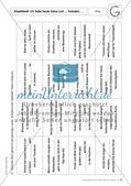 Fördermaterial für den DaZ-Unterricht: Klasse 9-10 - Teil 1 Preview 2