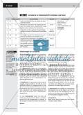 Lernwörter in Geheimschrift schreiben und lesen Preview 1