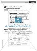 LS 02 Kaiserreich und Bundesrepublik – Vergleich der Verfassungen Preview 2