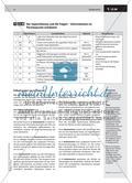 LS 08 Der Imperialismus und die Folgen – Informationen im Partnerpuzzle erarbeiten Preview 2