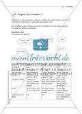 Sprechkompetenz-Training Französisch Lernjahr 5-6 – AB 9 - 14 Preview 3