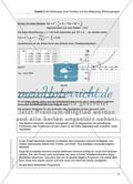 Hilfsmittel Nullstellensuche mit dem Newton-Verfahren Preview 2