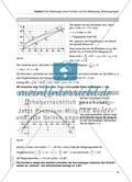 Hilfsmittel Nullstellensuche mit dem Newton-Verfahren Preview 4