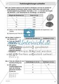 Lineare Funktionen – Teil 1 Preview 1
